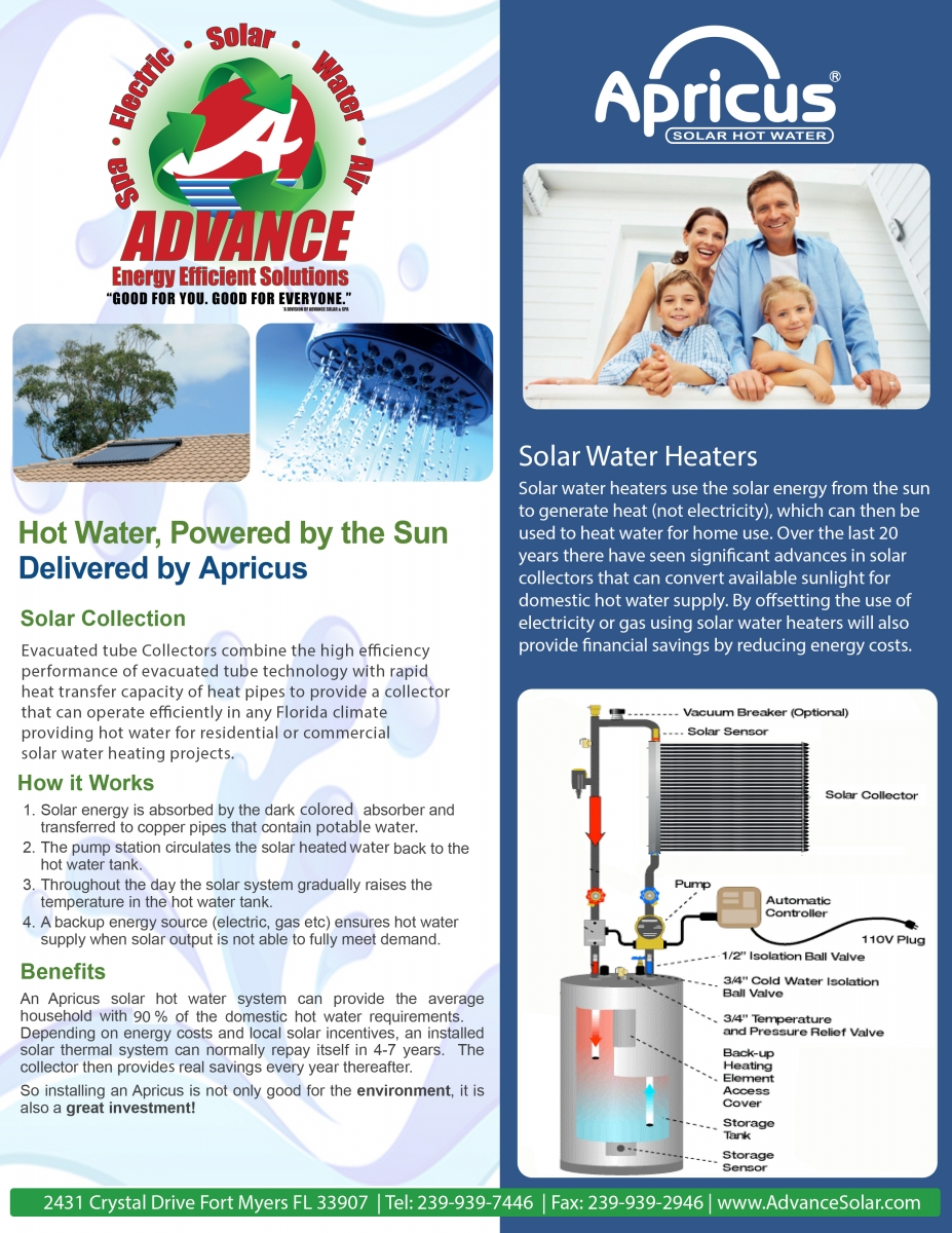 Solar Water Heating :: Advance Solar & Spa – Advance Solar And Spa